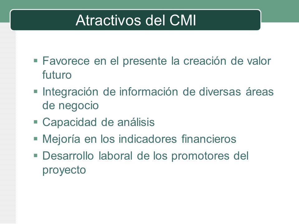 Atractivos del CMI Favorece en el presente la creación de valor futuro