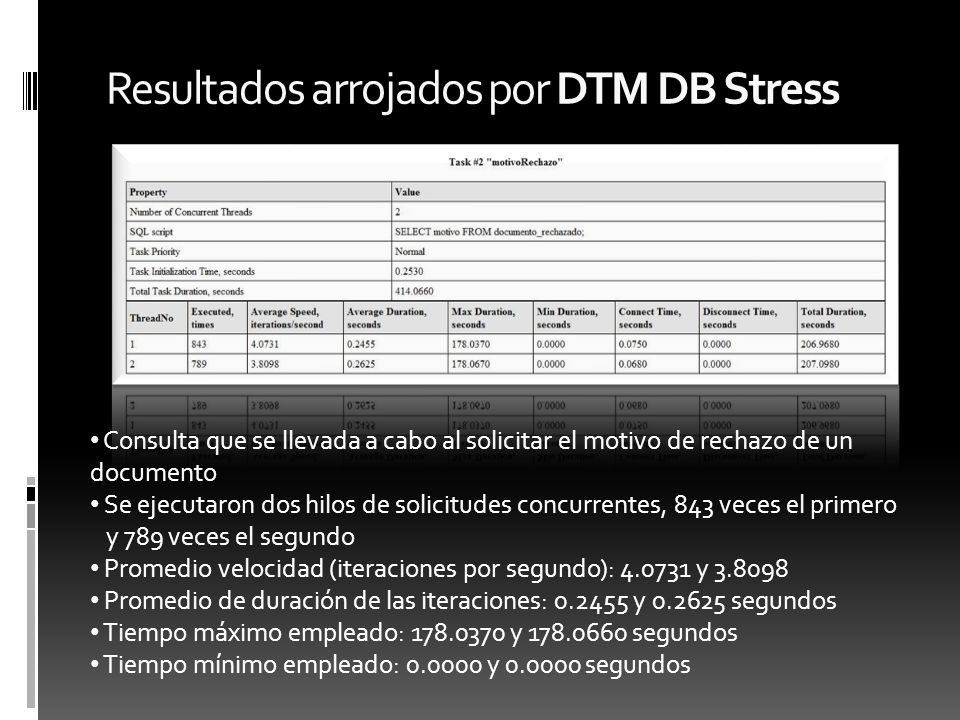 Resultados arrojados por DTM DB Stress