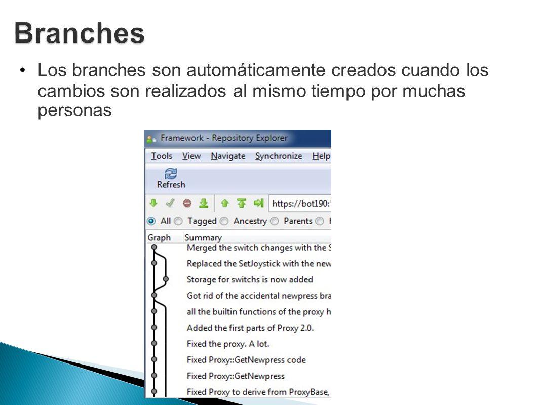 Branches Los branches son automáticamente creados cuando los cambios son realizados al mismo tiempo por muchas personas.