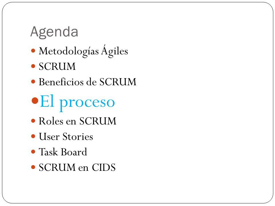 El proceso Agenda Metodologías Ágiles SCRUM Beneficios de SCRUM