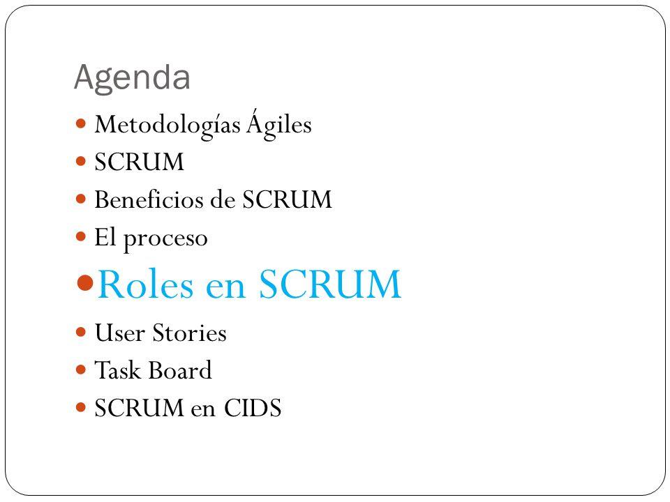 Roles en SCRUM Agenda Metodologías Ágiles SCRUM Beneficios de SCRUM