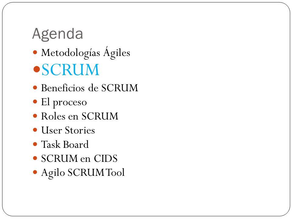 SCRUM Agenda Metodologías Ágiles Beneficios de SCRUM El proceso