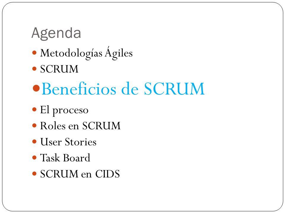 Beneficios de SCRUM Agenda Metodologías Ágiles SCRUM El proceso