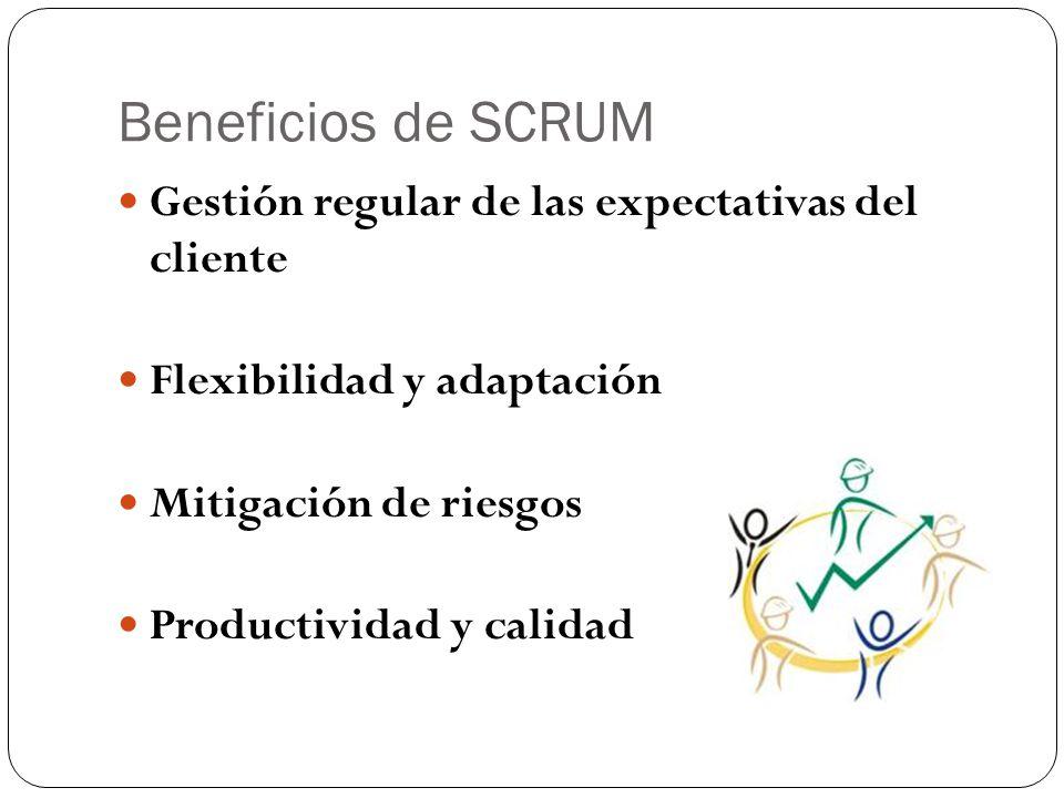 Beneficios de SCRUM Gestión regular de las expectativas del cliente