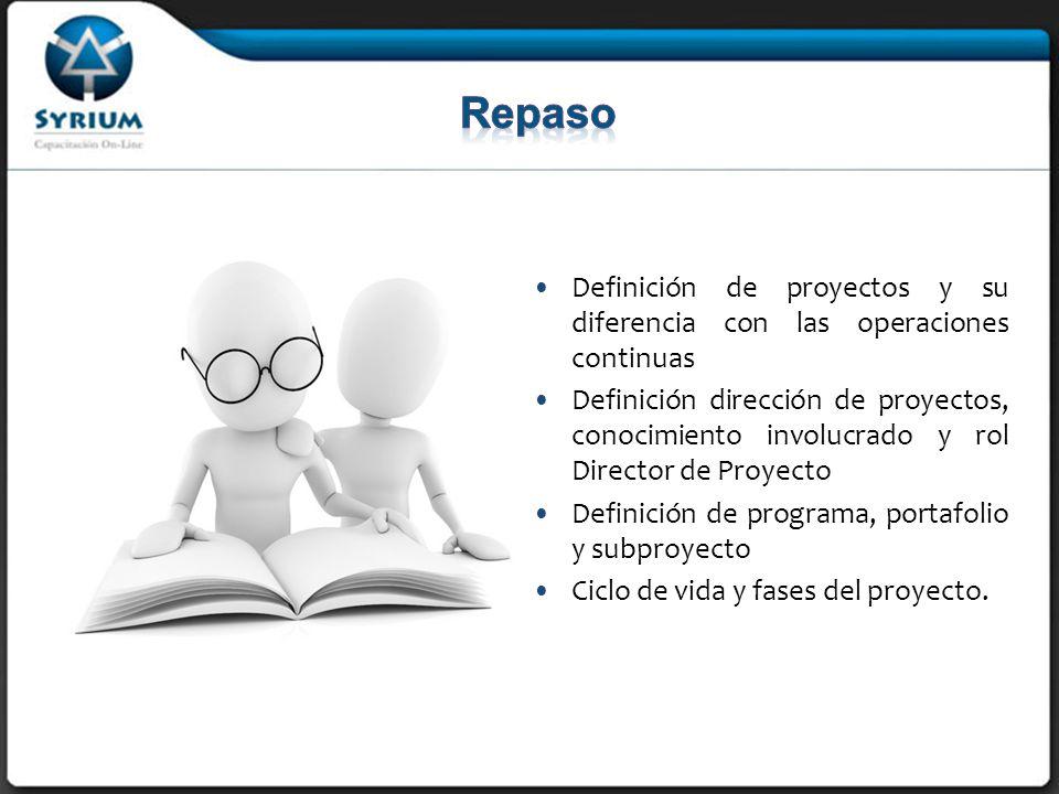 Rosario Morelli, PMP 01/04/2017. Repaso. Definición de proyectos y su diferencia con las operaciones continuas.