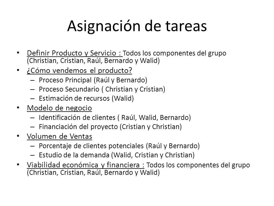Asignación de tareas Definir Producto y Servicio : Todos los componentes del grupo (Christian, Cristian, Raúl, Bernardo y Walid)