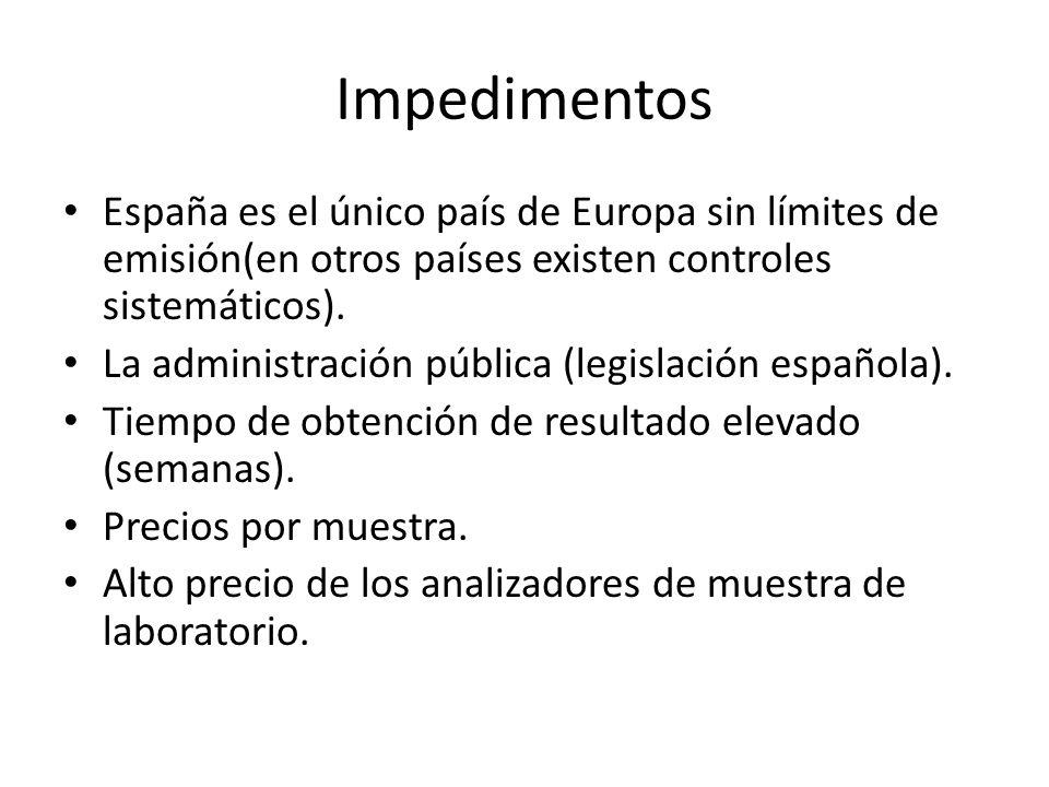 Impedimentos España es el único país de Europa sin límites de emisión(en otros países existen controles sistemáticos).