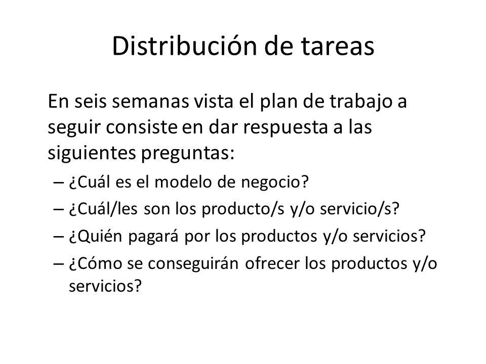 Distribución de tareas