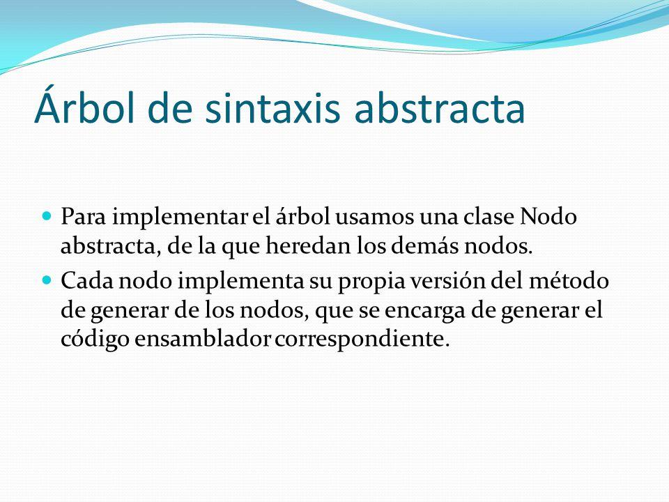 Árbol de sintaxis abstracta