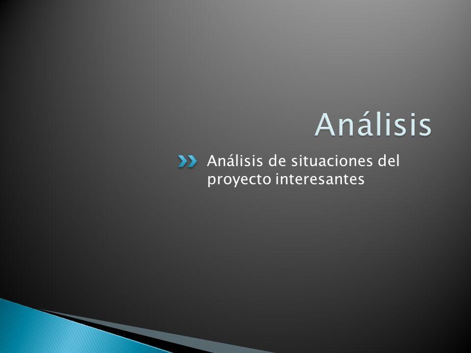 Análisis Análisis de situaciones del proyecto interesantes