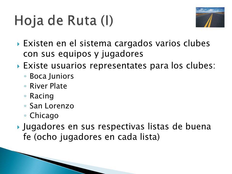 Hoja de Ruta (I) Existen en el sistema cargados varios clubes con sus equipos y jugadores. Existe usuarios representates para los clubes: