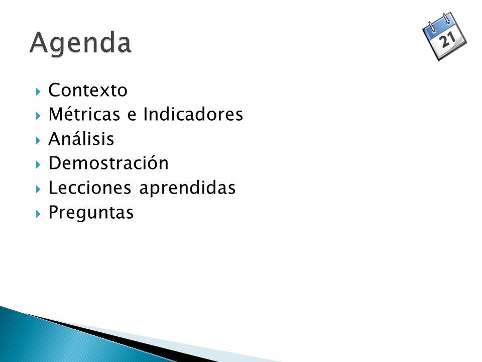 Agenda Contexto Métricas e Indicadores Análisis Demostración