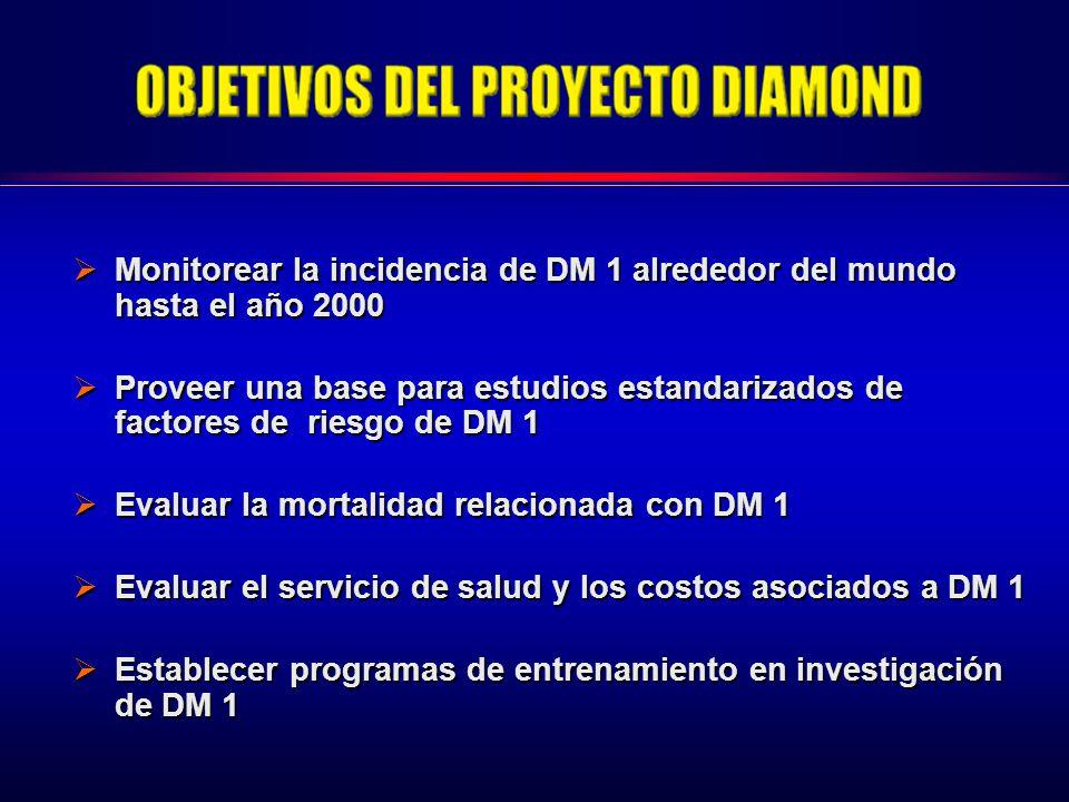Monitorear la incidencia de DM 1 alrededor del mundo hasta el año 2000