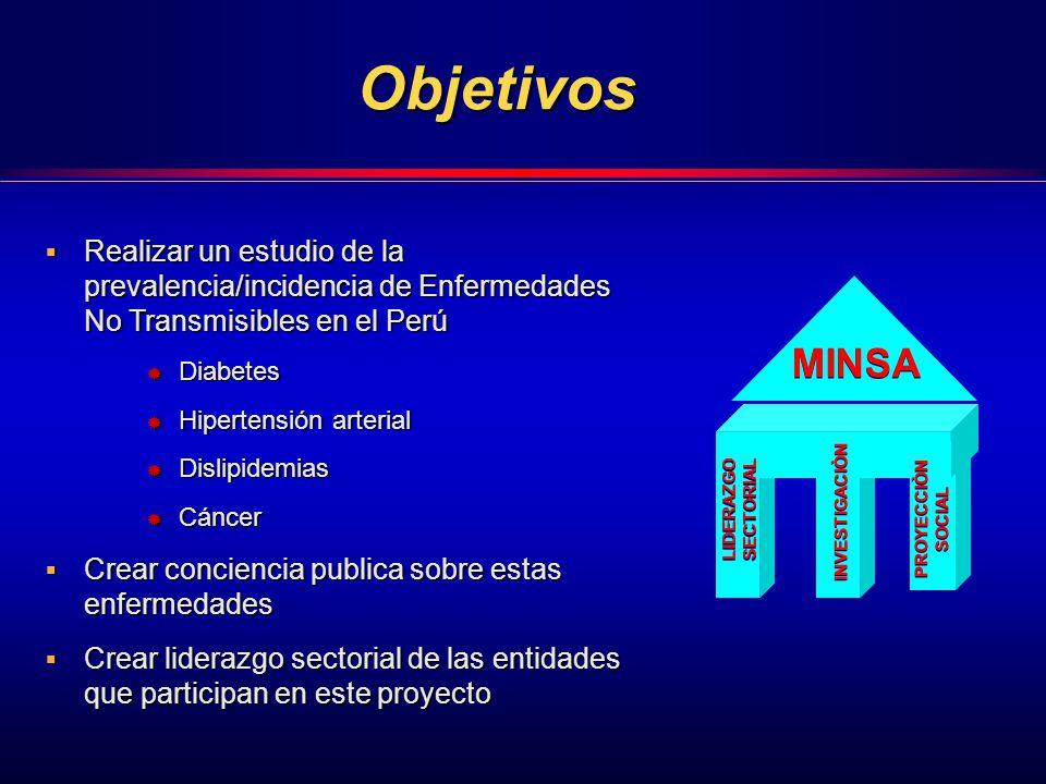 Objetivos Realizar un estudio de la prevalencia/incidencia de Enfermedades No Transmisibles en el Perú.