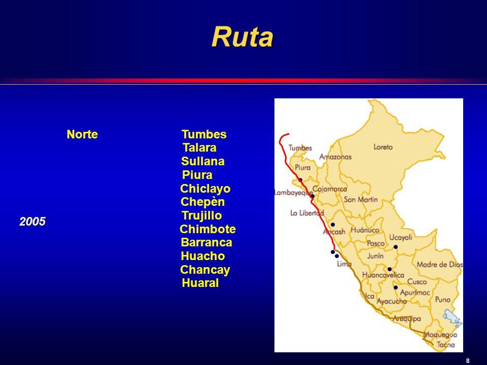 Ruta 2005 Norte Tumbes Talara Sullana Piura Chiclayo Chepèn Trujillo