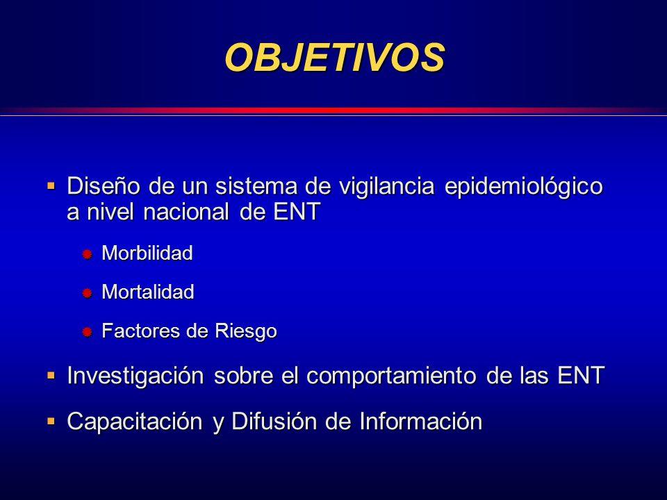 OBJETIVOS Diseño de un sistema de vigilancia epidemiológico a nivel nacional de ENT. Morbilidad. Mortalidad.