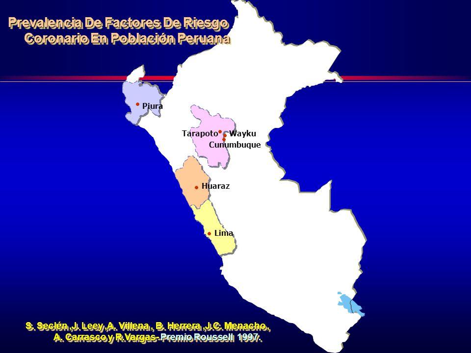 Prevalencia De Factores De Riesgo Coronario En Población Peruana