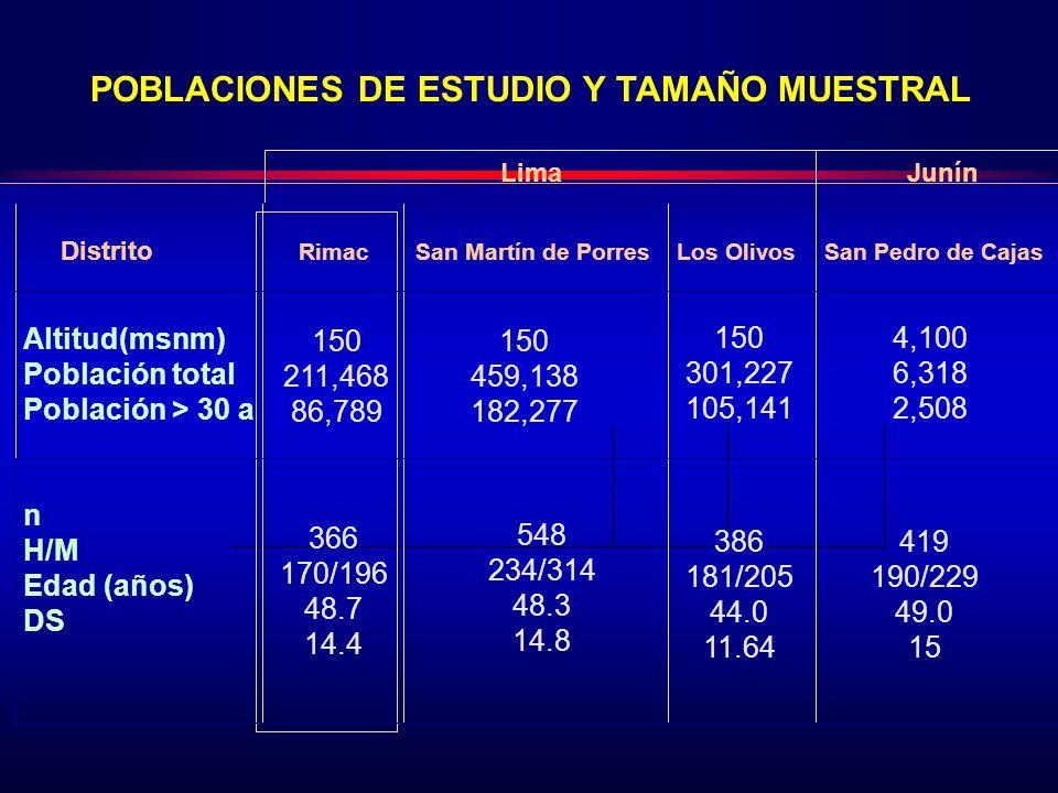 POBLACIONES DE ESTUDIO Y TAMAÑO MUESTRAL
