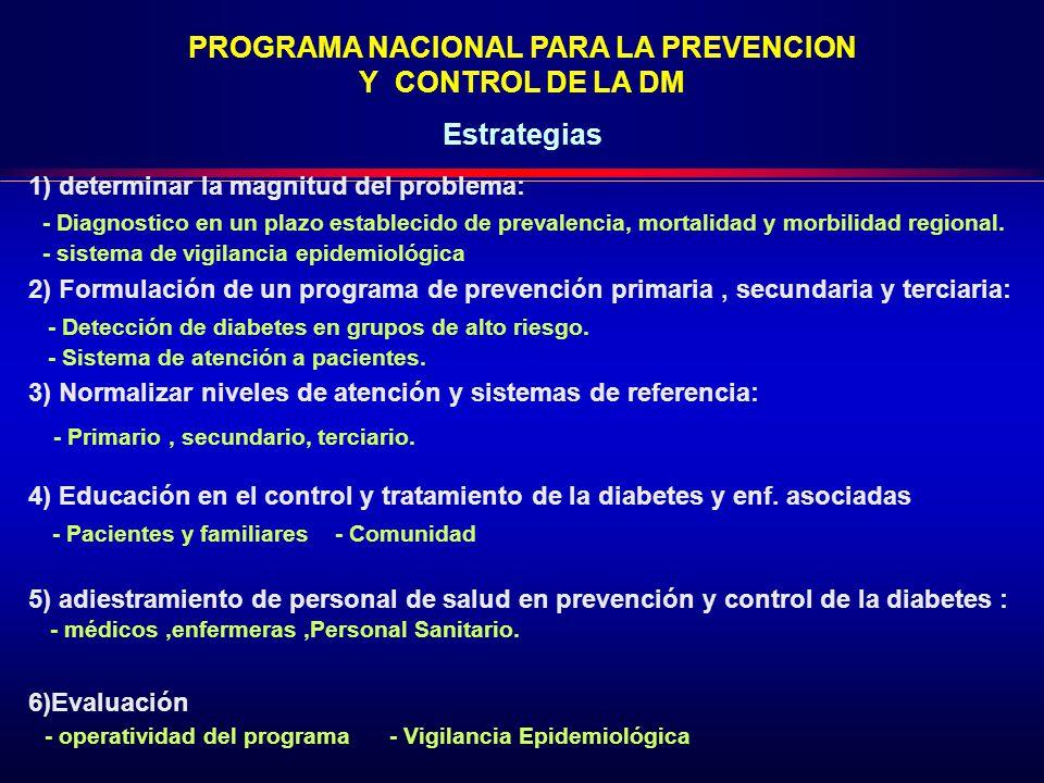 PROGRAMA NACIONAL PARA LA PREVENCION Y CONTROL DE LA DM