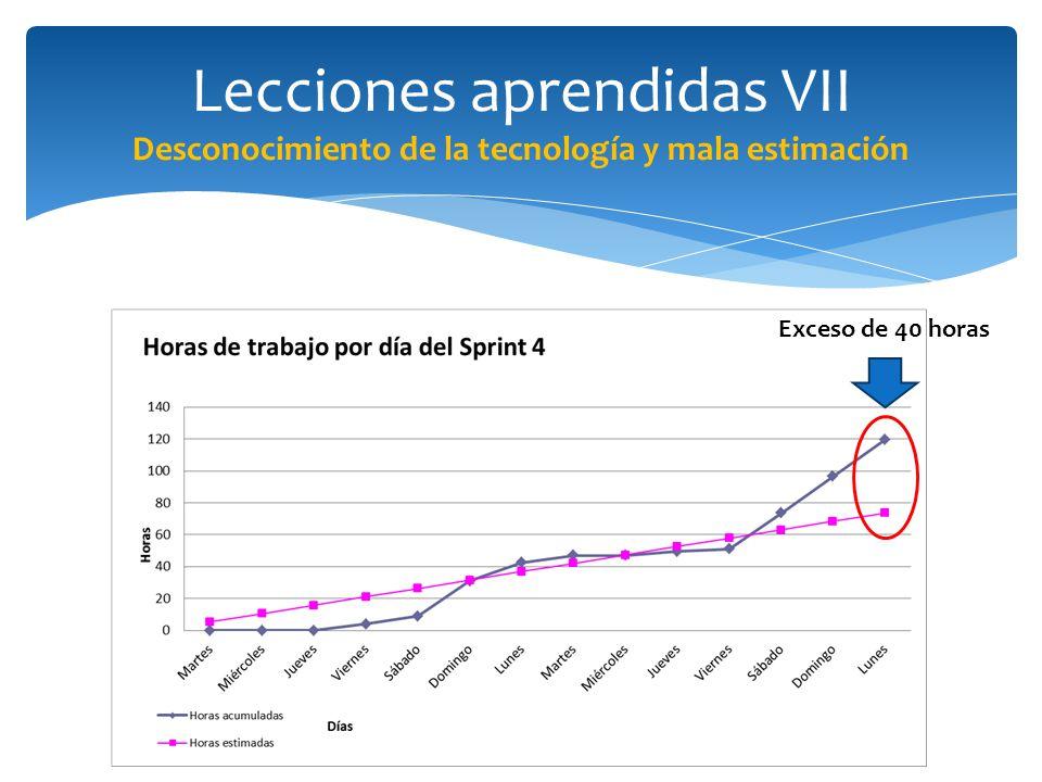 Lecciones aprendidas VII Desconocimiento de la tecnología y mala estimación