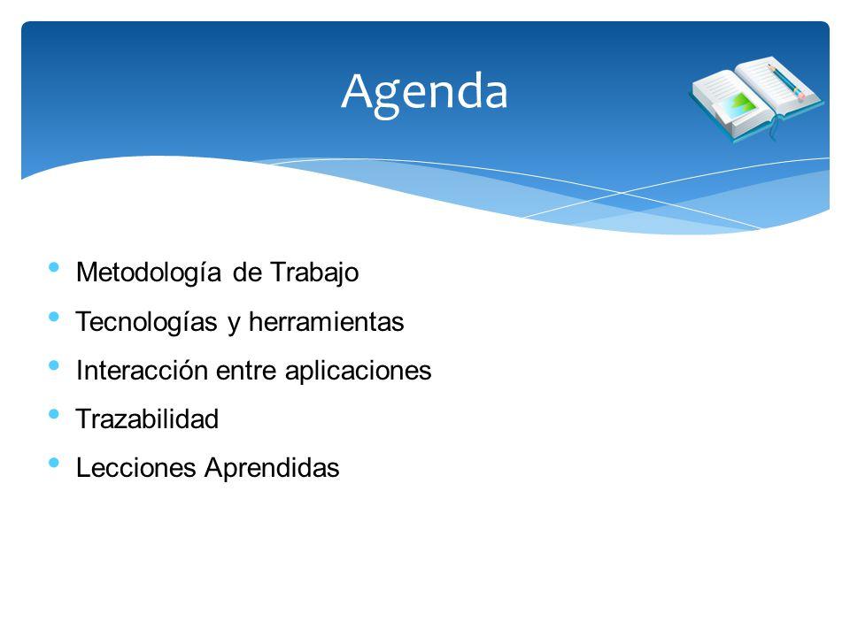 Agenda Metodología de Trabajo Tecnologías y herramientas