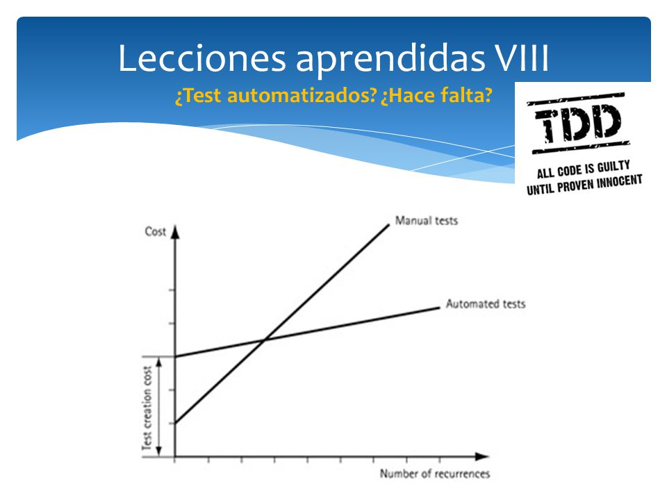 Lecciones aprendidas VIII ¿Test automatizados ¿Hace falta