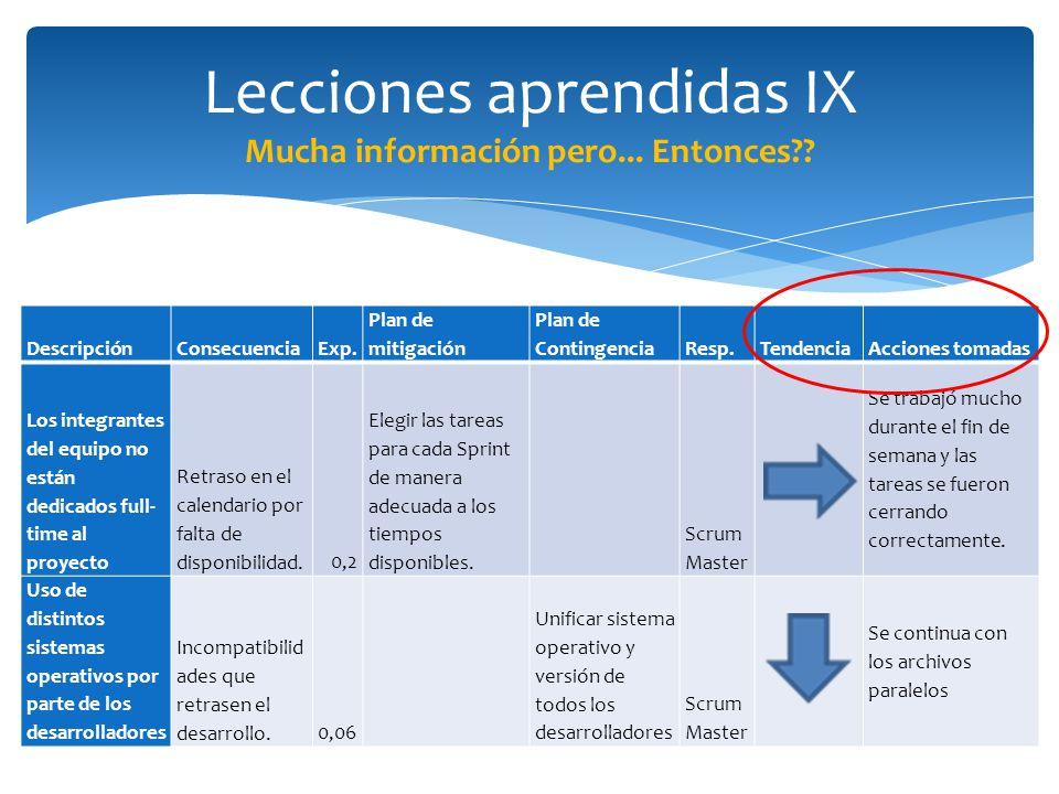 Lecciones aprendidas IX Mucha información pero... Entonces