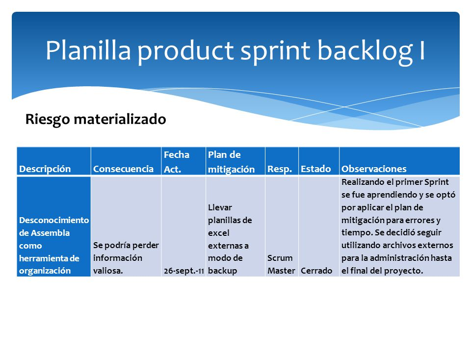 Planilla product sprint backlog I
