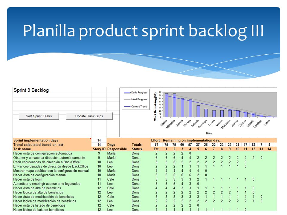 Planilla product sprint backlog III