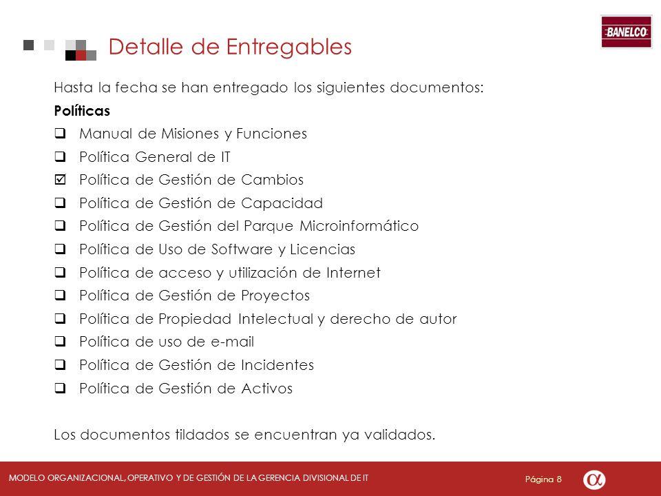 Detalle de Entregables