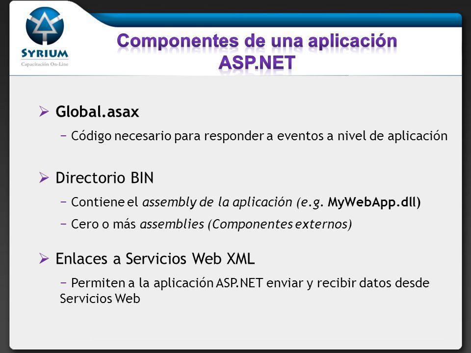 Componentes de una aplicación ASP.NET