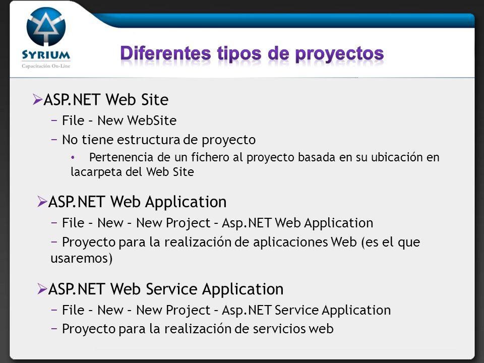 Diferentes tipos de proyectos