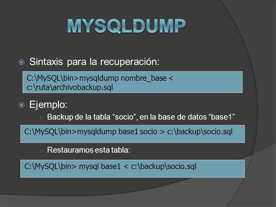 MySQLDump Sintaxis para la recuperación: Ejemplo: