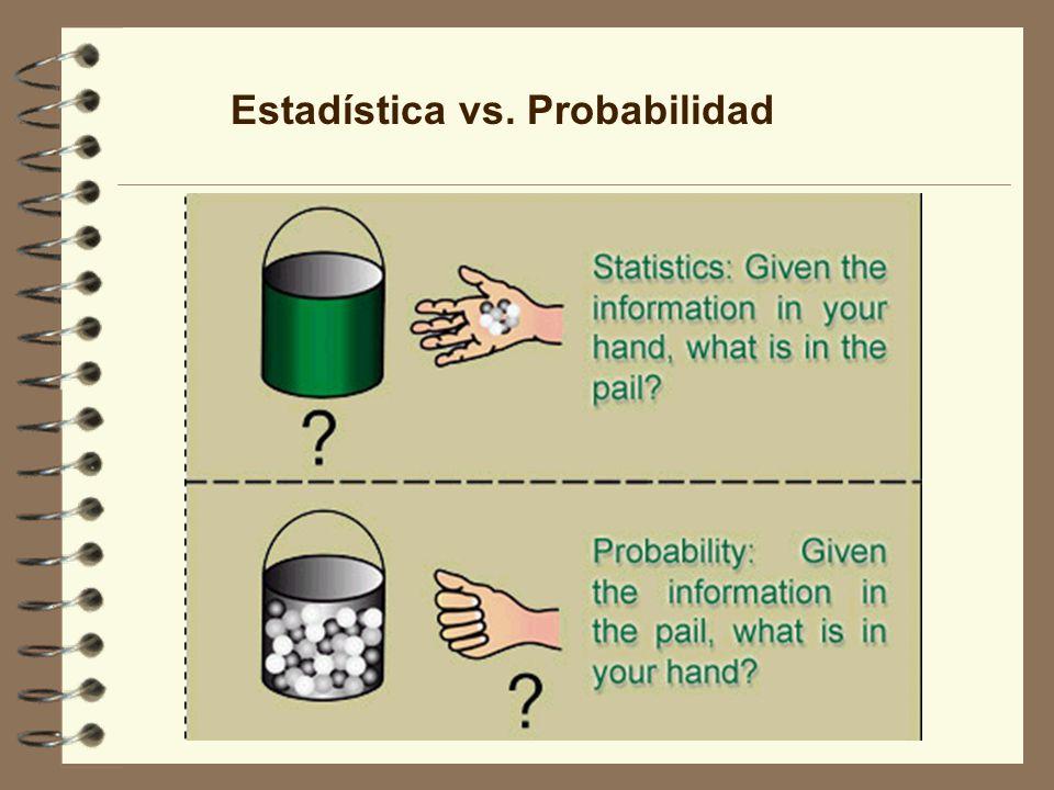 Estadística vs. Probabilidad