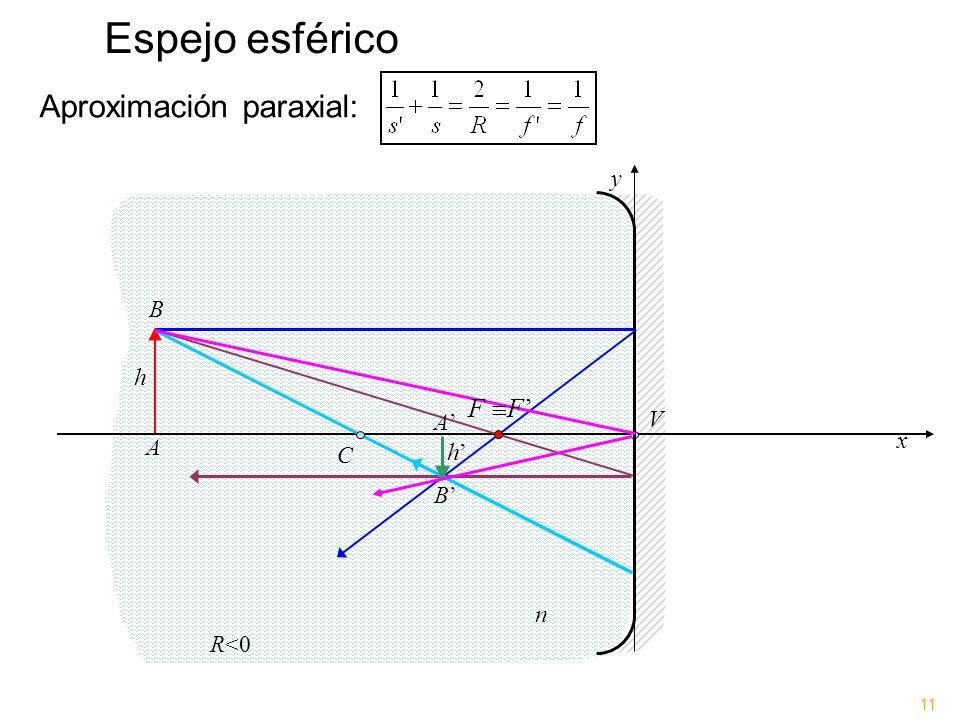 Espejo esférico Aproximación paraxial: FF' y B h A' V x A C h' B' n