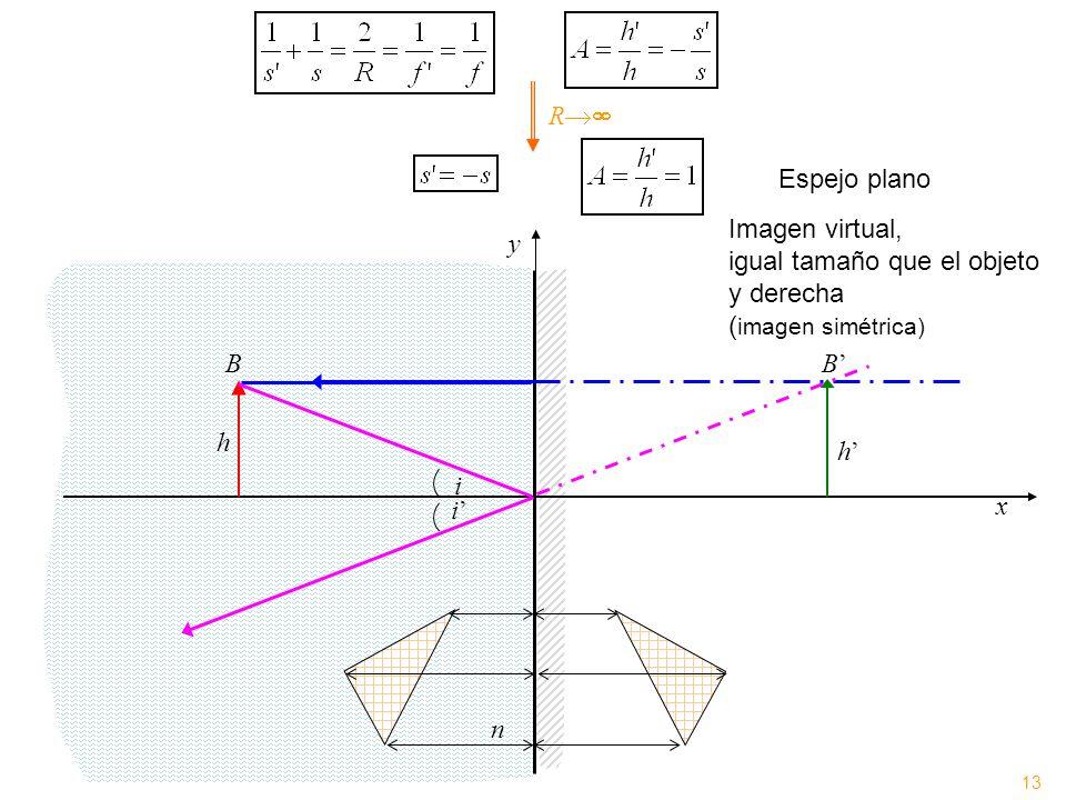 igual tamaño que el objeto y derecha (imagen simétrica) y