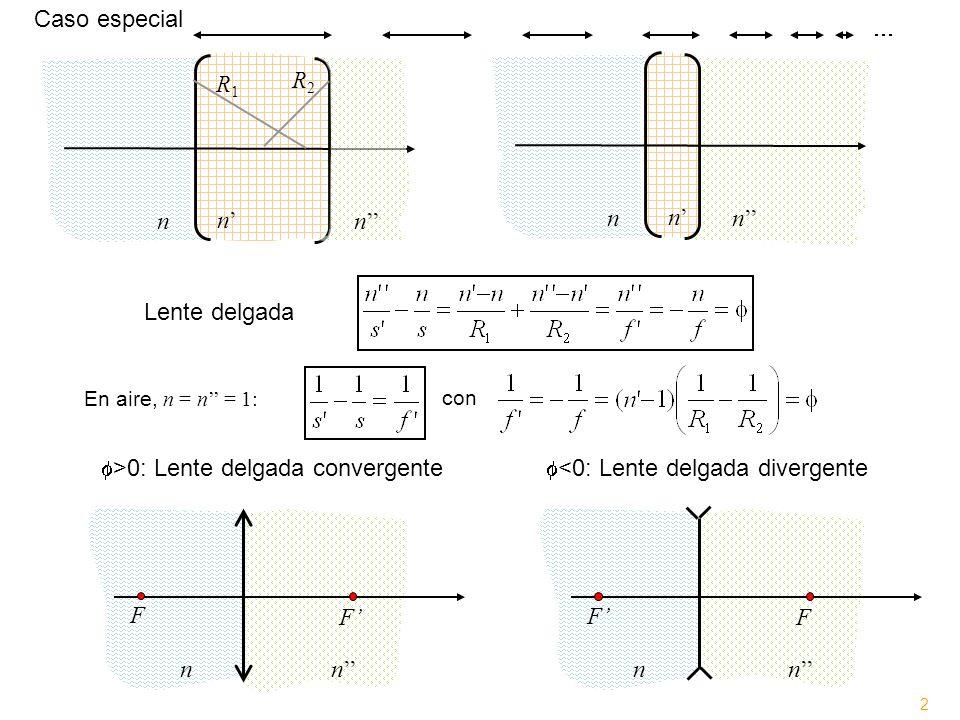 >0: Lente delgada convergente
