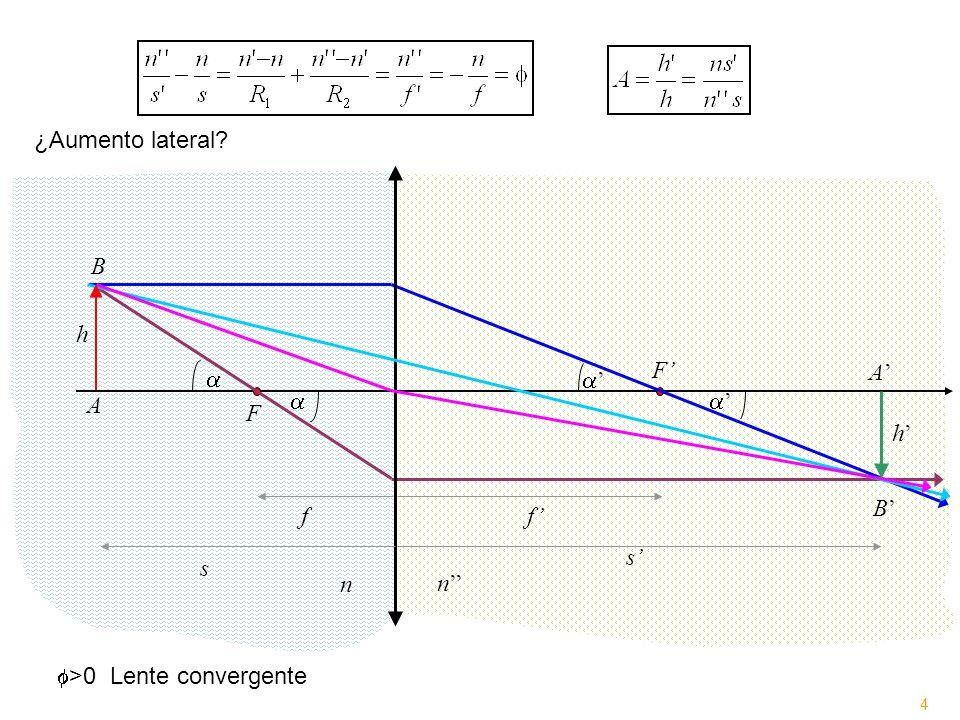 >0 Lente convergente