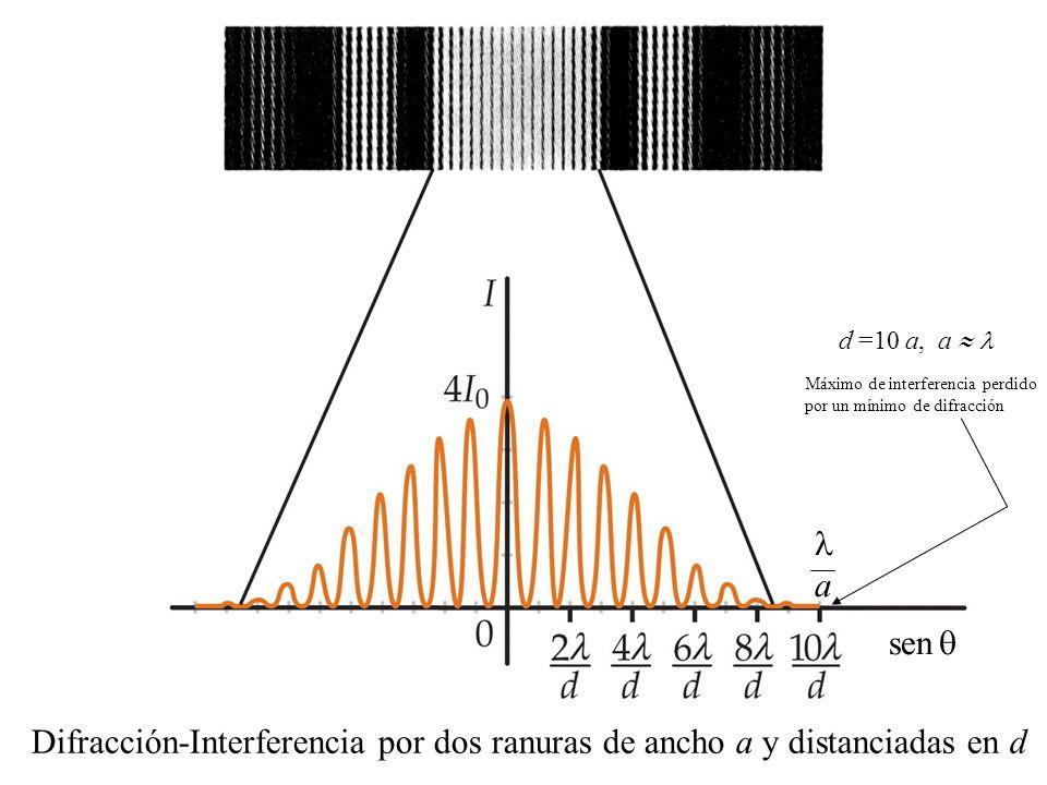 d =10 a, a   Máximo de interferencia perdido. por un mínimo de difracción.  a. sen 