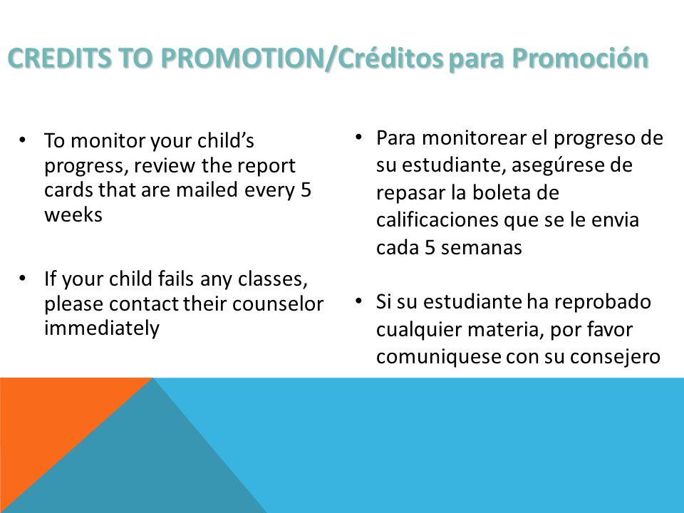 CREDITS TO PROMOTION/Créditos para Promoción