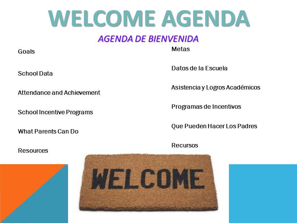 Welcome Agenda Agenda de Bienvenida
