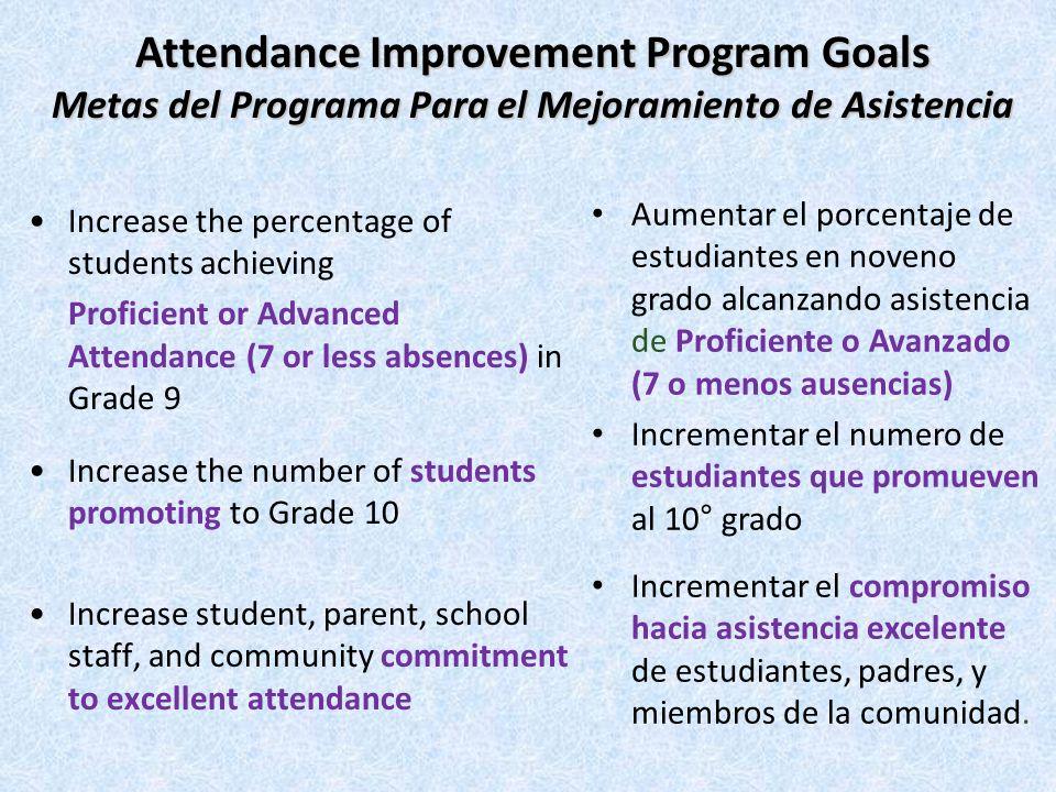 Attendance Improvement Program Goals