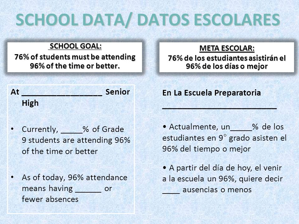 SCHOOL DATA/ DATOS ESCOLARES