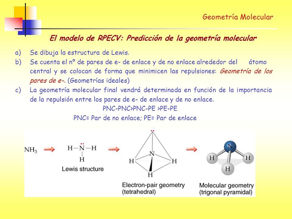 El modelo de RPECV: Predicción de la geometría molecular