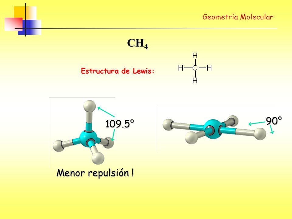 CH4 90° 109.5° Menor repulsión ! Geometría Molecular