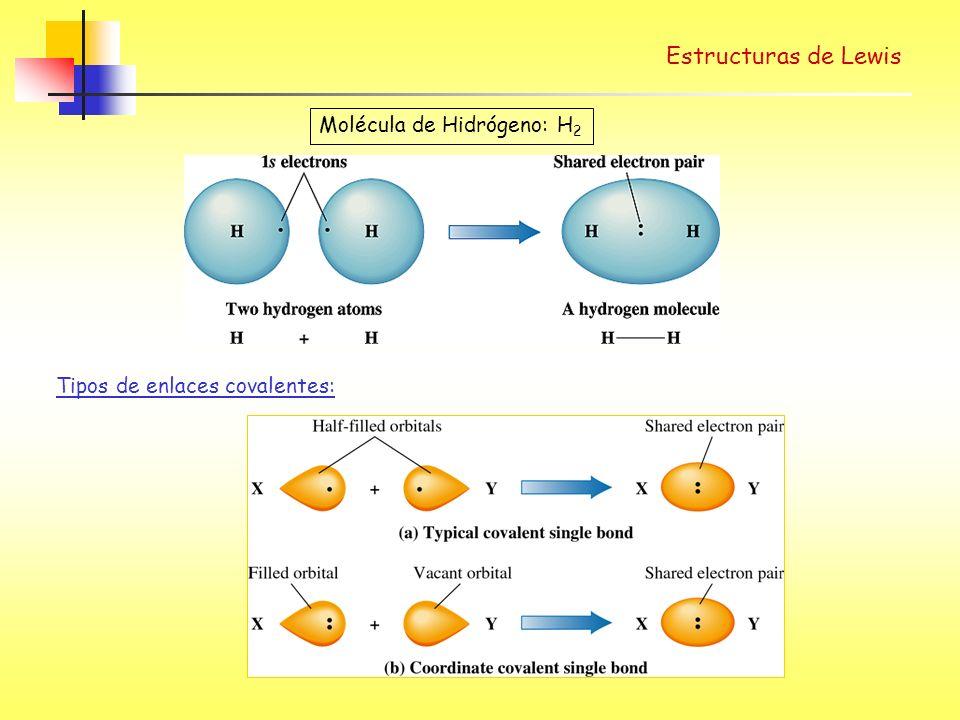 Estructuras de Lewis Molécula de Hidrógeno: H2