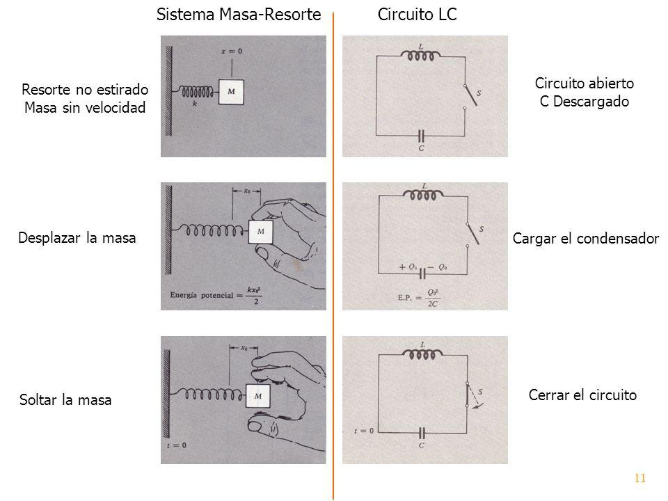 Sistema Masa-Resorte Circuito LC Circuito abierto Resorte no estirado