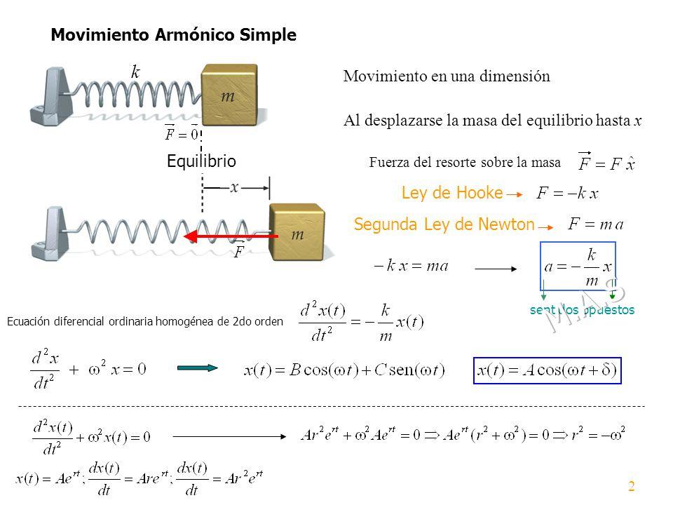 M.A.S k Movimiento Armónico Simple Movimiento en una dimensión