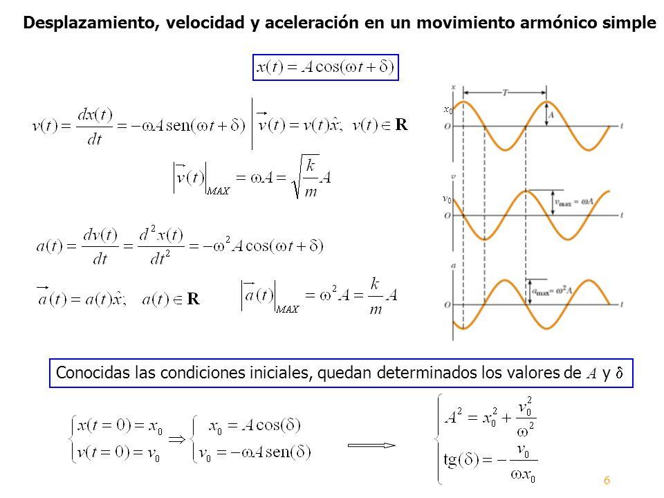 Desplazamiento, velocidad y aceleración en un movimiento armónico simple