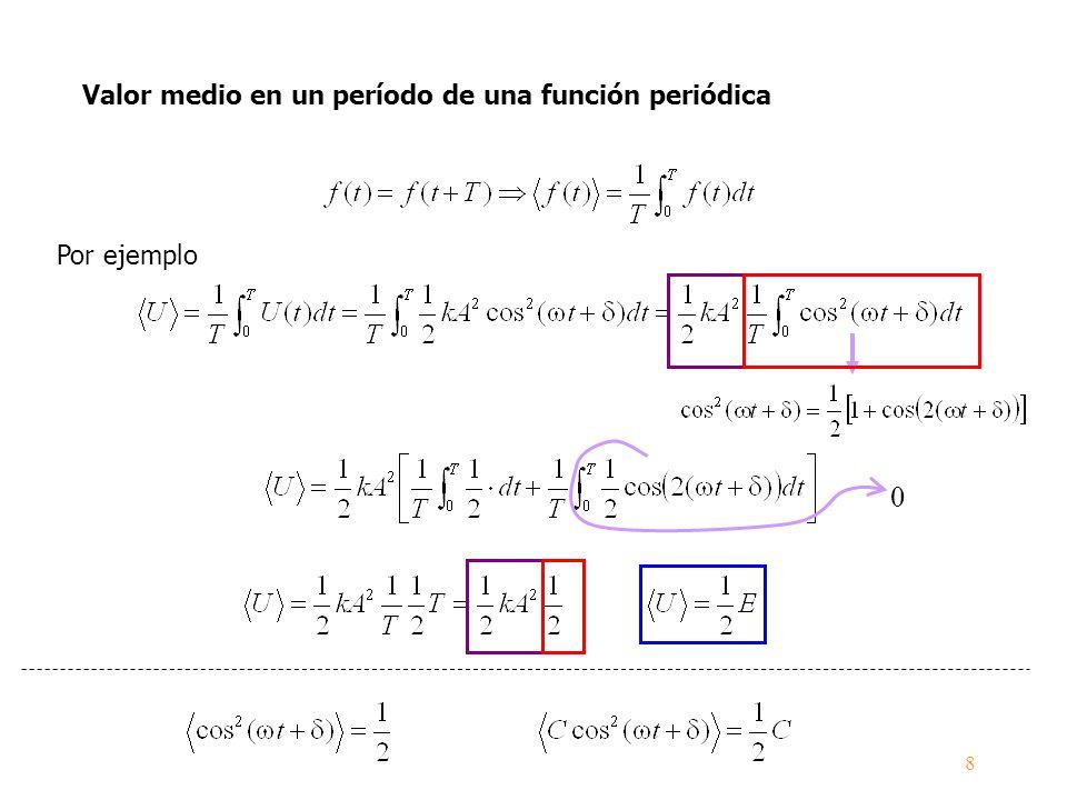 Valor medio en un período de una función periódica